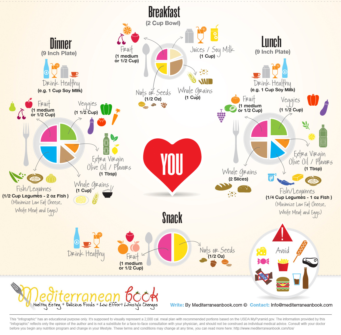 mediterranean diet menu plan weight loss